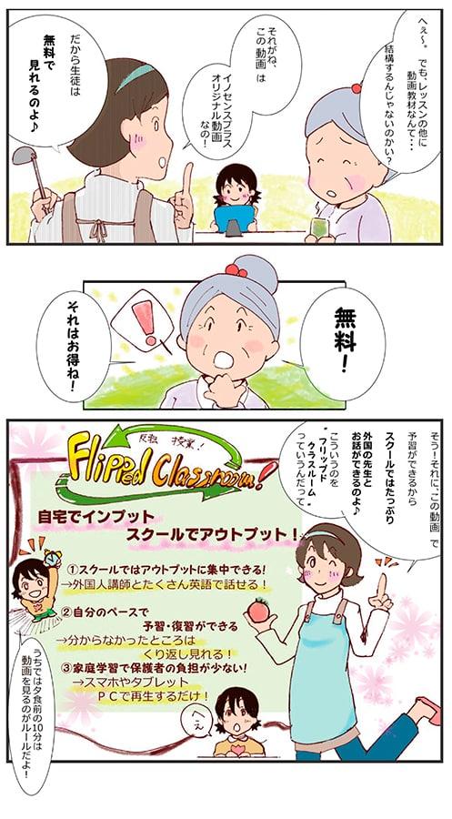 Flipped Classroom漫画-02